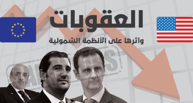 العقوبات وأثرها على الأنظمة الشمولية: النموذج السوري دوام السلطوية وتحولها